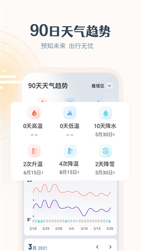 最美天气官方app下载免费版本